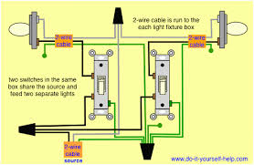 wiring diagram switch to light and outlet the best wiring how to wire a light switch and outlet combo at Light Switch Outlet Wiring Diagram