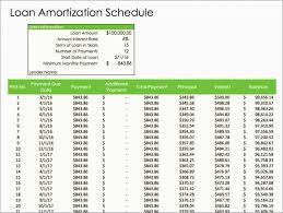 Car Amortization Chart Kozen Jasonkellyphoto Co