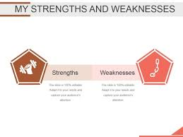 Strengths Weaknesses My Strengths And Weaknesses Ppt Powerpoint Presentation