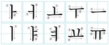 Korean Characters Chart Learning Korean Is As Easy As A B Cs Glocal Notes