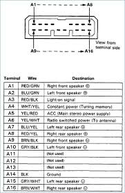 1992 civic stereo wiring diagram electrical work wiring diagram \u2022 1991 honda accord stereo wiring diagram at 1992 Honda Accord Stereo Wiring Diagram