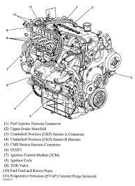 2004 chevrolet venture engine diagram not lossing wiring diagram • chevy venture engine diagram wiring diagram third level rh 15 11 11 jacobwinterstein com 2004 chevrolet venture specs 2004 chevrolet venture kelley blue