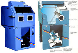 Shotblasting Machines & Equipment: Shot Blasting, Gritblasting ...