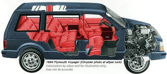 creating the plymouth dodge and chrysler minivan the caravan 1984 plymouth voyager cutaway