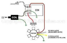 50cc scooter wiring diagram coil 50cc wiring diagrams 50cc scooter headlight wiring diagram