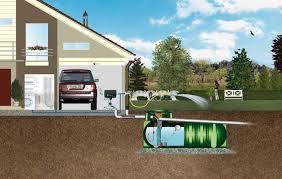 low profile underground rainwater tanks