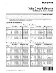 Honeywell Thermostat Cross Reference Chart Cross Reference For Honeywell Globe Valves Industrial Controls