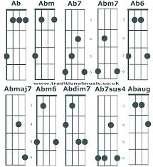 5 String Banjo Tuning Chart Chord Charts For 5 String Banjo C Tuning Chords Ab G