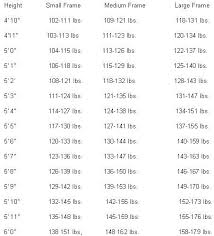 Healthy Weight Chart For Women Fitness Weight Charts For