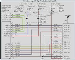 1998 dodge dakota radio wiring diagram wiring diagram libraries dodge neon stereo wiring diagram wiring diagramsdodge neon stereo wiring diagram 2006 dodge dakota radio wiring