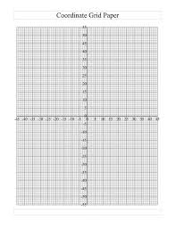 Delighted Coordinate Plane Templates Photos - Resume Ideas ...