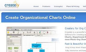 Free Online Chart Tools Infografica Org Blog