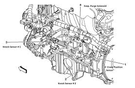 where is the location of crankshaft sensor on a 02 chevy tra where is the location of crankshaft sensor on a 02 chevy tra