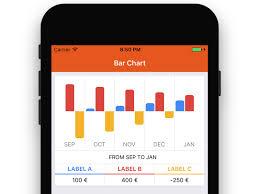 React Native Bar Chart Uplabs