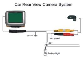 2014 mustang backup camera wiring diagram on 2014 images free Camera Wiring Diagram 2014 mustang backup camera wiring diagram 8 typical automotive backup camera wiring wireing diagram for back up camera for motor home camera wiring diagram 12 volt
