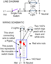 single pole switch wiring methods single pole switch wiring diagram - power at the light a line diagram and wiring schematic of a basic single pole switch circuit with 2 lights