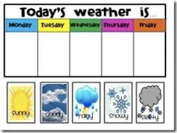 Weather Chart Weather Chart For Preschoolers Go Outside If You Want Kids
