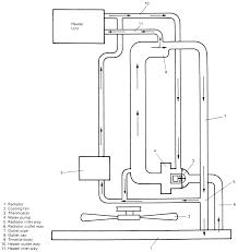 similiar timing diagram 2000 bravada keywords olds engine coolant hose diagram engine car wiring diagram