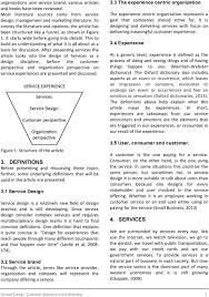 Bill Moggridge Designing Interactions Pdf Service Design Customer Experience And Branding Pdf Free