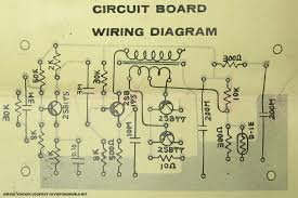 jackson soloist wiring diagram on jackson images free download Bc Rich Warlock Wiring Diagram jackson soloist wiring diagram 14 broce b c rich warlock wiring diagrams jackson cvr humbucker wiring diagram bc rich warlock bronze series wiring diagram