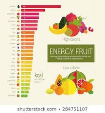 Food Nutritional Value Chart Photos 342 Food Nutritional