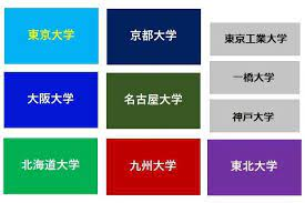 名古屋 私立 大学 偏差 値