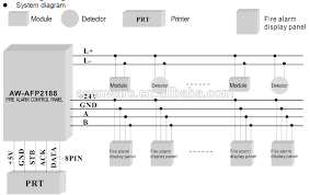 wiring diagram circuit diagram of addressable fire alarm system Fire Sprinkler Riser at Wiring Fire Alarm Riser Diagram