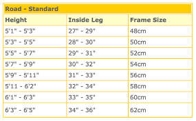 Vilano Shadow Size Chart Best Road Bikes Under 1000 Reviews 2019 Fitreign