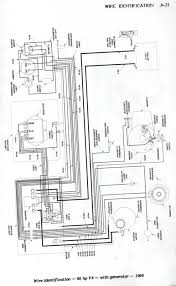 wiring diagram for 69 evinrude page 1 iboats boating forums comment