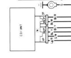 yamaha warrior 350 wiring diagram the wiring diagram yamaha warrior wiring diagram nilza wiring diagram
