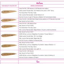 Foundation Shade Comparison Chart Huda Beauty Foundation Shade Chart Bedowntowndaytona Com