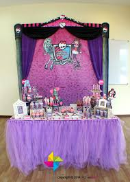 Exceptional Monster High Bedroom Sets With A Monster High Themed ...