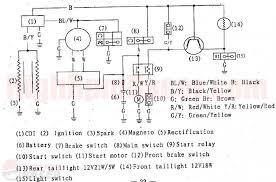 fiat 110 90 wiring diagram fiat automotive wiring diagram database kazuma panda wiring diagram kazuma home wiring diagrams on fiat 110 90 wiring diagram