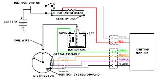 painless wiring diagram mopar painless wiring schematic \u2022 wiring speedway 12 circuit wiring harness at Universal Wiring Harness Diagram