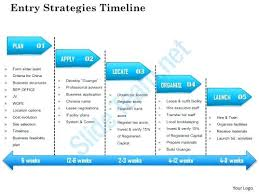 Presentation Powerpoint Examples Entry Strategies Timeline Presentation Ppt Examples Powerpoint