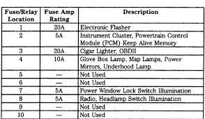 2017 toyota sienna fuse box diagram 2008 2009 basic wiring o spark medium size of 2000 toyota sienna fuse box diagram 2005 interior 2009 schematics wiring diagrams o