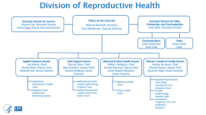 Franciscan Health My Chart Studious Franciscan Health System My Chart Chi Franciscan
