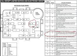 2013 honda accord fuse box diagram residential electrical symbols \u2022 honda accord 2015 fuse box at Honda Accord 2015 Fuse Box