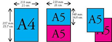 A7 Size A4 A5 A6 A7 And Dl Paper Sizes Explained Filofaxamania