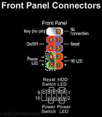 motherboard nf725gm p43 front panel Computer Motherboard Layout Diagram at Motherboard Wiring Diagram Power Reset