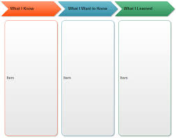 Kwl Chart Software, Free Kwl Chart Template And Examples