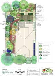 Small Picture Creating sustainable safe places to live is what Permaculture