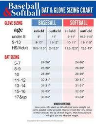 Softball Bat Size Chart 27 Cogent Softball Sizes By Age
