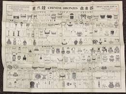 Chinese Bronzes Folded Wall Chart