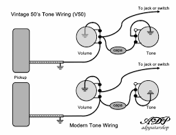 kit control electro archtop 1 pickup vintage wiring harness sans les paul des années cinquante avec ce câblage v50 la tonalité globale devient plus forte et plus transparente et la perte d aigu lorsque l on baisse