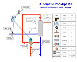 wiring diagram for hot tub spa wiring diagram spa wiring diagram diagrams