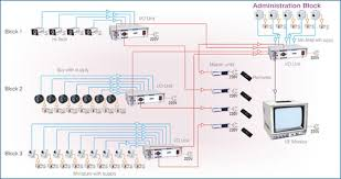 welcome to jaymit Generator Connection Diagram with the help of different address split master units you can monitor and control different groups in one room with different remote units to avoid clash of