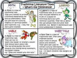 Image result for traditional tales definition