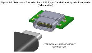 reversible usb type c connector finalized devices cables and usb type c hybrid receptacle