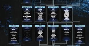 Heavy Metal Genealogy Chart Heavy Metal Family Tree From Metal Evolution Album On Imgur